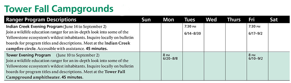 Tower Fall Spring and Summer Ranger Led Activities